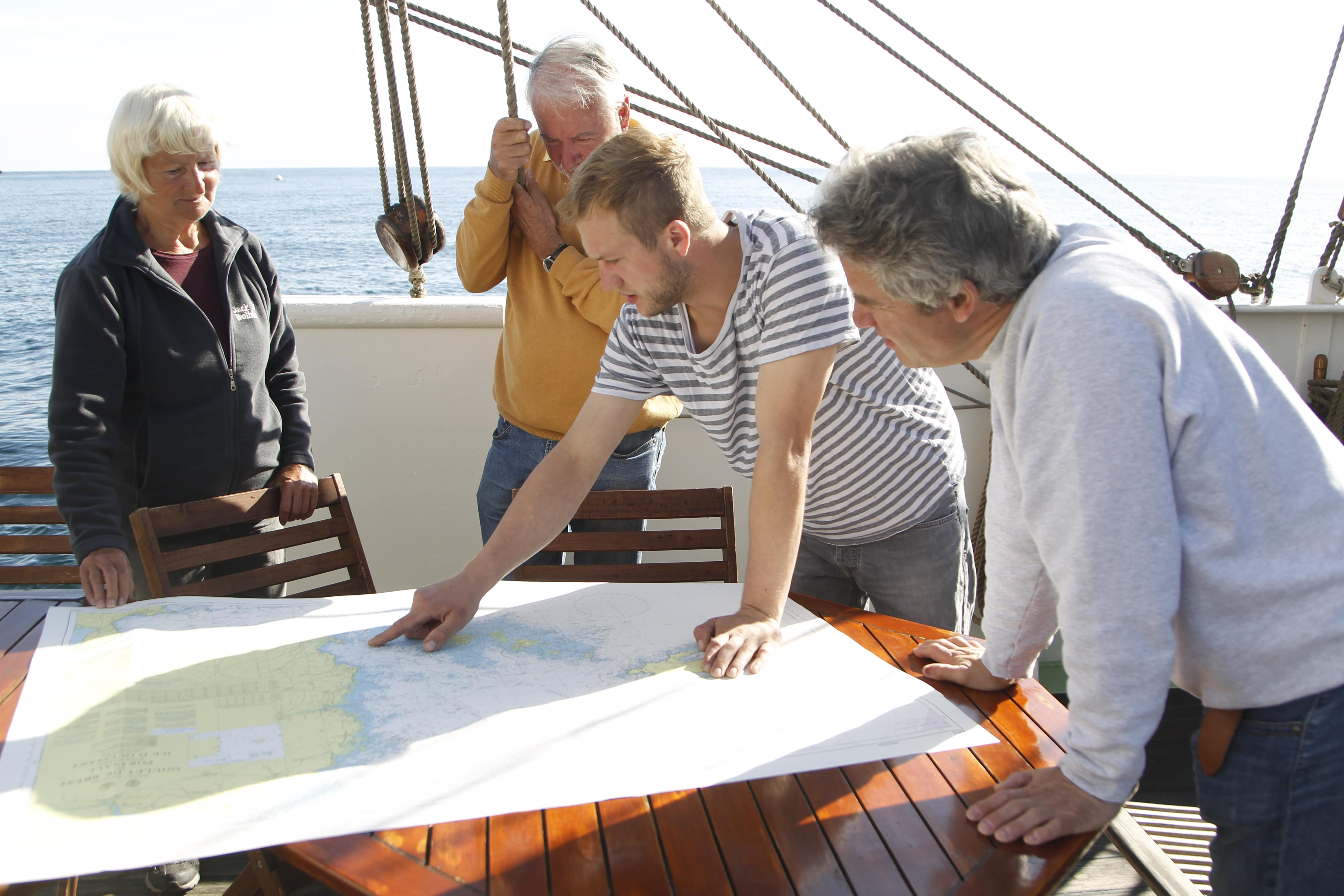 With the nautical chart explains the captain the following sailing maneuvers